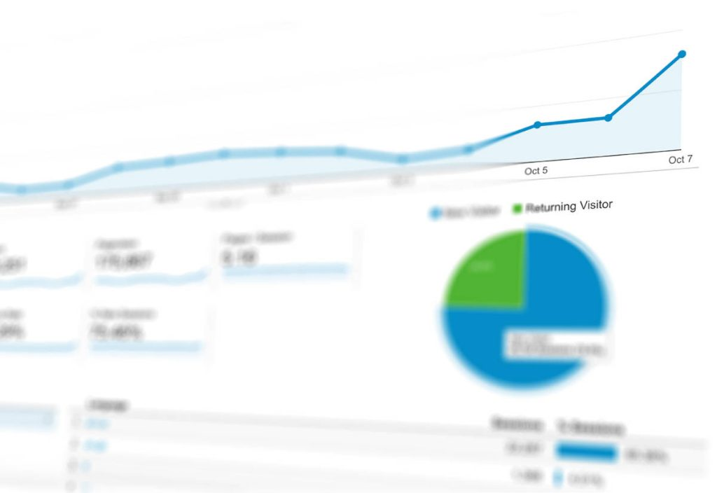 finding customers on the web marketing chart